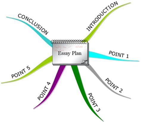 What does mean in an essay